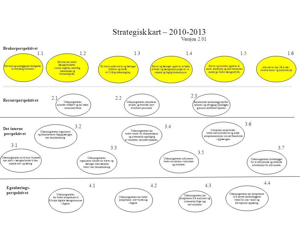 Strategisk kart – 2010-2013 Versjon 2.01 1.1 1.2 1.3 1.4 1.5 1.6 2.3