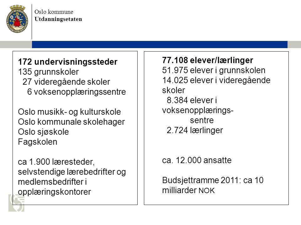 172 undervisningssteder 135 grunnskoler 27 videregående skoler 6 voksenopplæringssentre Oslo musikk- og kulturskole Oslo kommunale skolehager Oslo sjøskole