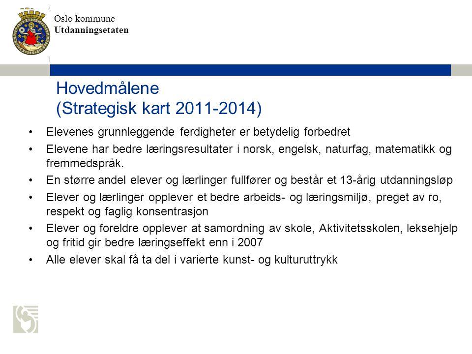 Hovedmålene (Strategisk kart 2011-2014)