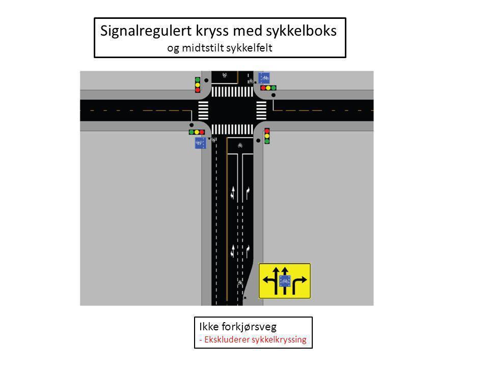 Signalregulert kryss med sykkelboks