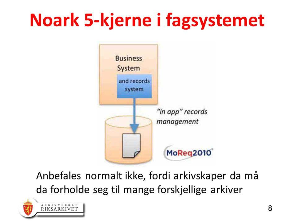 Noark 5-kjerne i fagsystemet