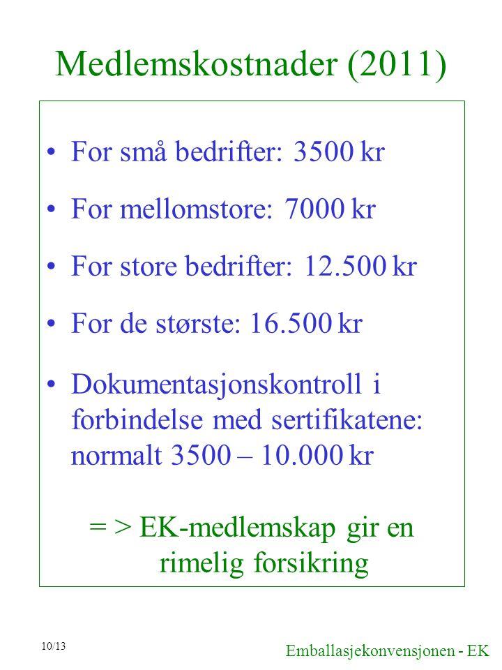 Medlemskostnader (2011) For små bedrifter: 3500 kr