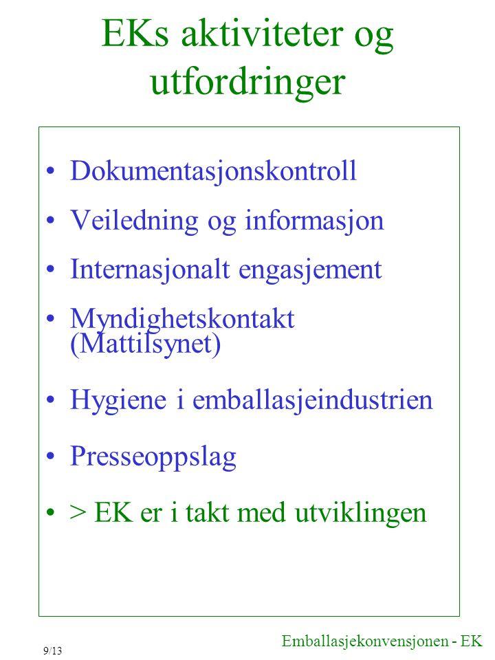 EKs aktiviteter og utfordringer