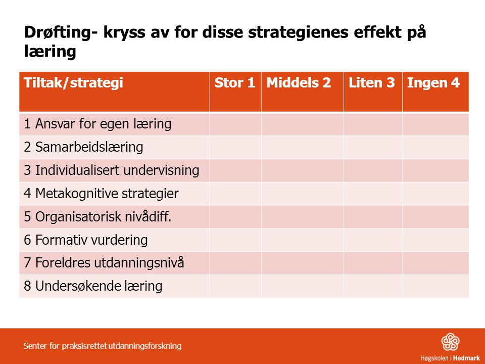 Drøfting- kryss av for disse strategienes effekt på læring