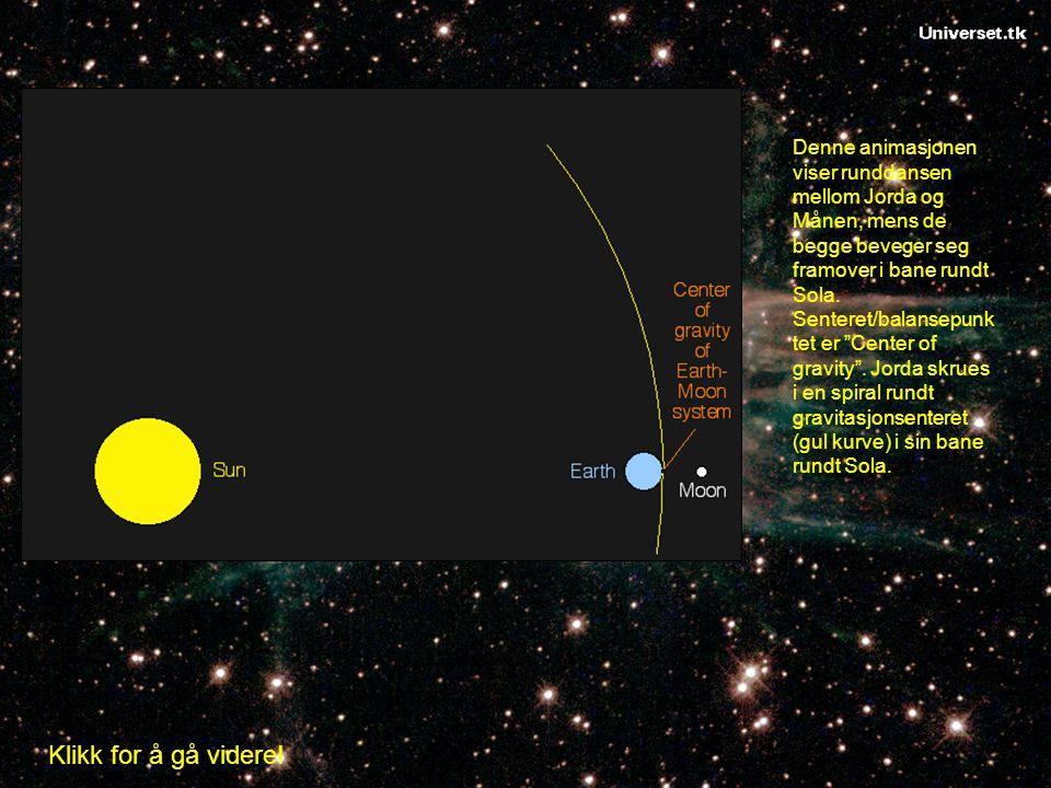 Denne animasjonen viser runddansen mellom Jorda og Månen, mens de begge beveger seg framover i bane rundt Sola. Senteret/balansepunktet er Center of gravity . Jorda skrues i en spiral rundt gravitasjonsenteret (gul kurve) i sin bane rundt Sola.