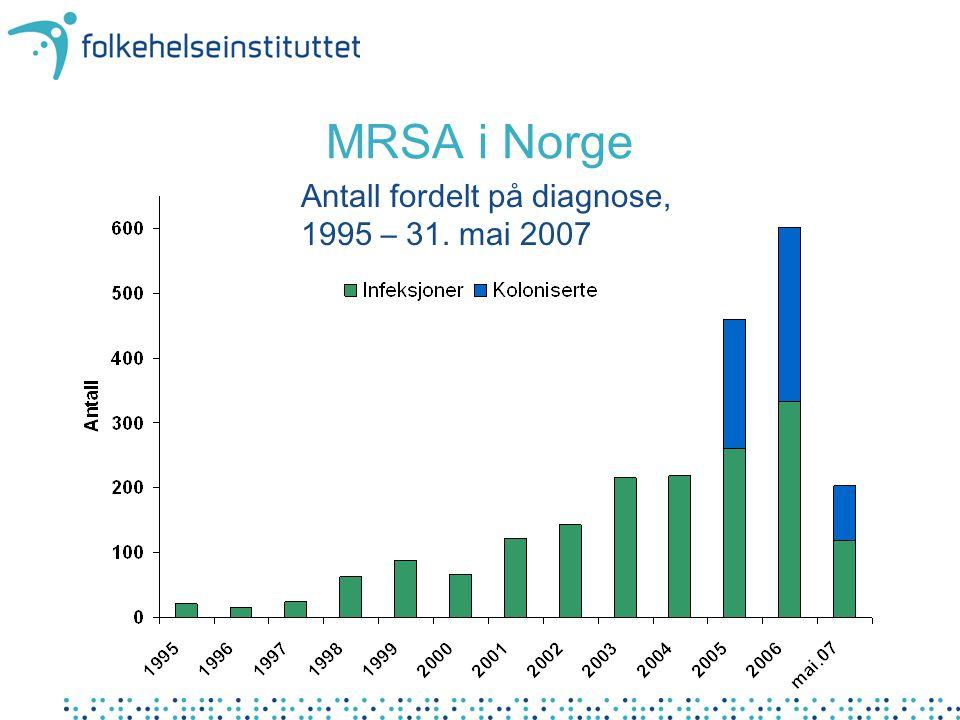 MRSA i Norge Antall fordelt på diagnose, 1995 – 31. mai 2007