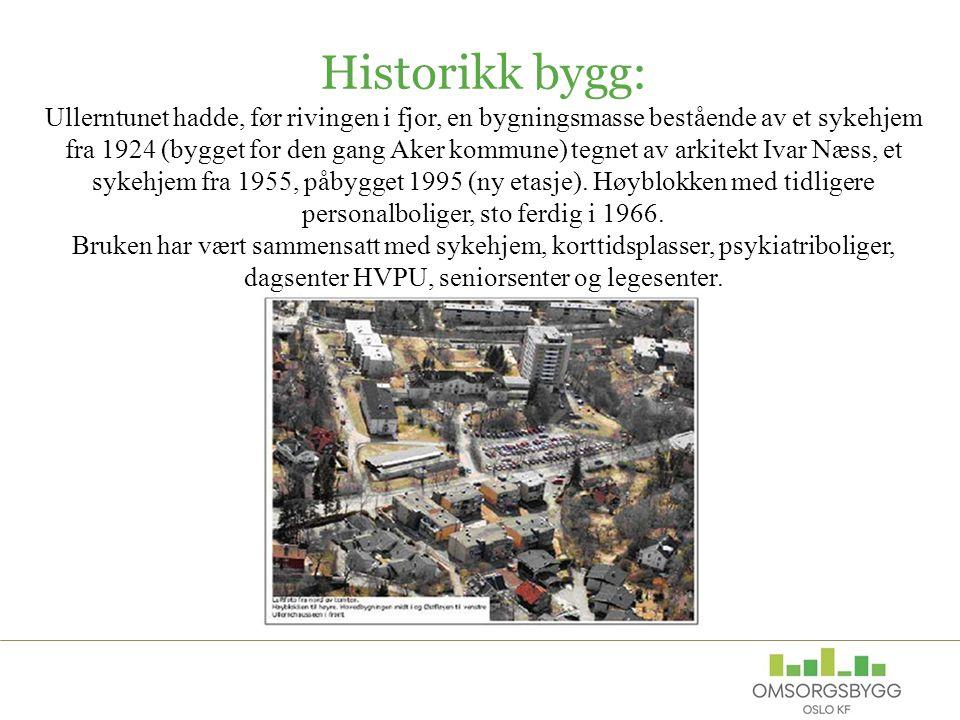 Historikk bygg: Ullerntunet hadde, før rivingen i fjor, en bygningsmasse bestående av et sykehjem fra 1924 (bygget for den gang Aker kommune) tegnet av arkitekt Ivar Næss, et sykehjem fra 1955, påbygget 1995 (ny etasje).