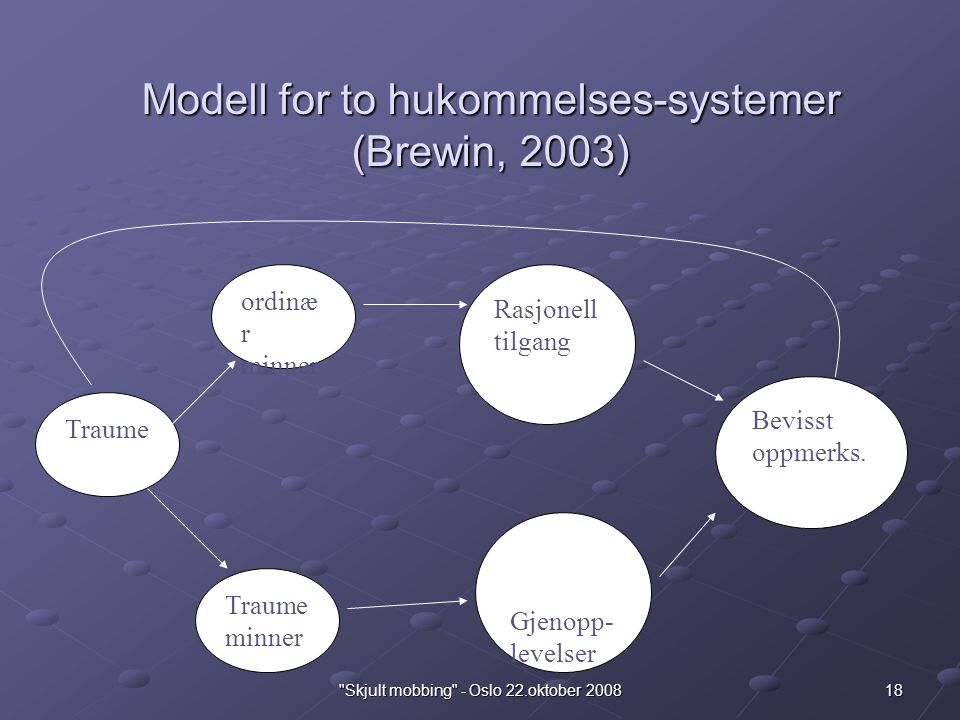 Modell for to hukommelses-systemer (Brewin, 2003)
