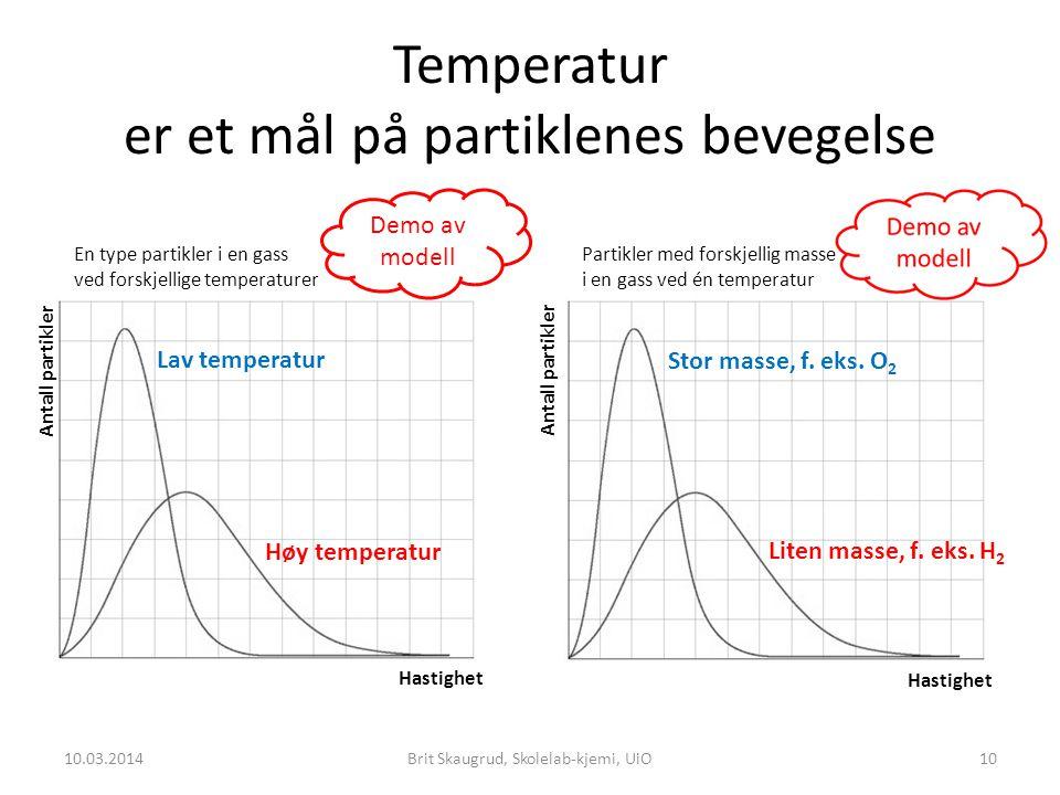 Temperatur er et mål på partiklenes bevegelse