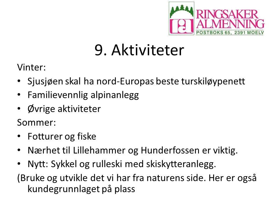 9. Aktiviteter Vinter: Sjusjøen skal ha nord-Europas beste turskiløypenett. Familievennlig alpinanlegg.