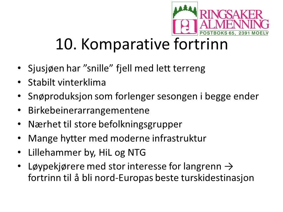 10. Komparative fortrinn Sjusjøen har snille fjell med lett terreng