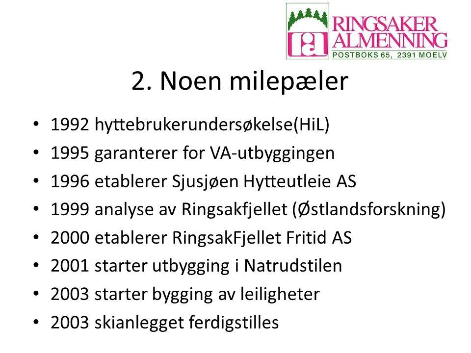 2. Noen milepæler 1992 hyttebrukerundersøkelse(HiL)