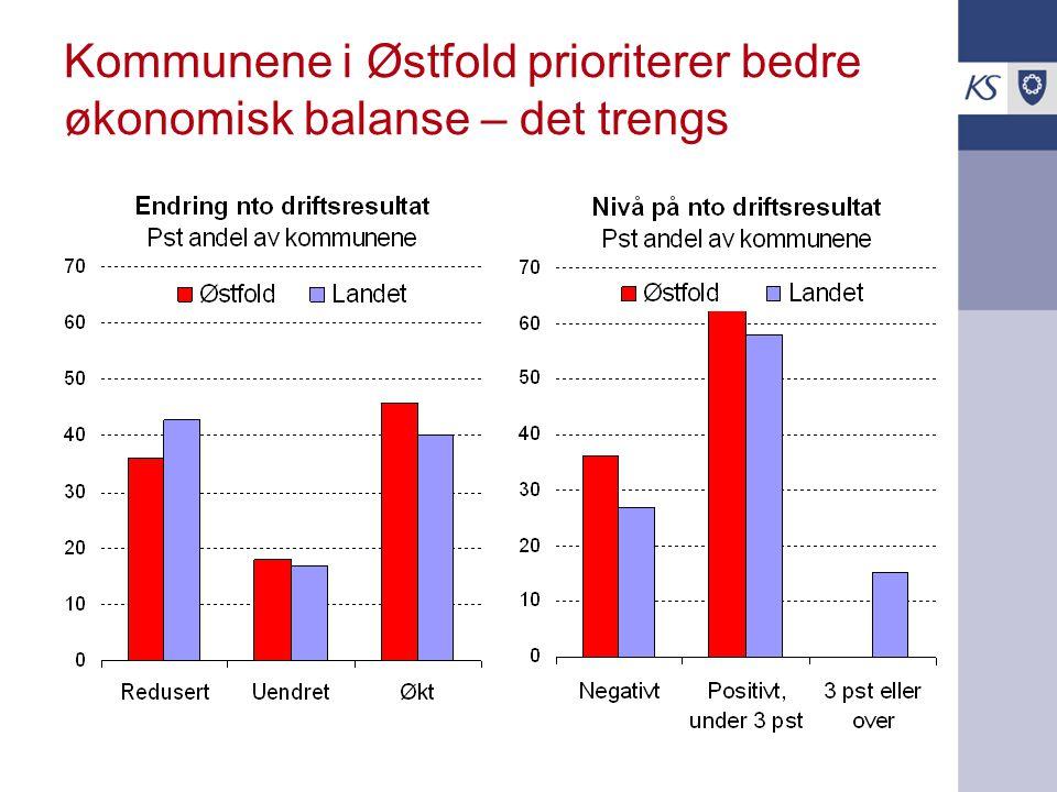 Kommunene i Østfold prioriterer bedre økonomisk balanse – det trengs