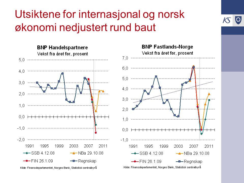 Utsiktene for internasjonal og norsk økonomi nedjustert rund baut