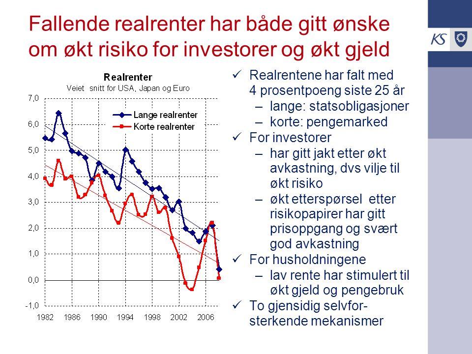 Fallende realrenter har både gitt ønske om økt risiko for investorer og økt gjeld