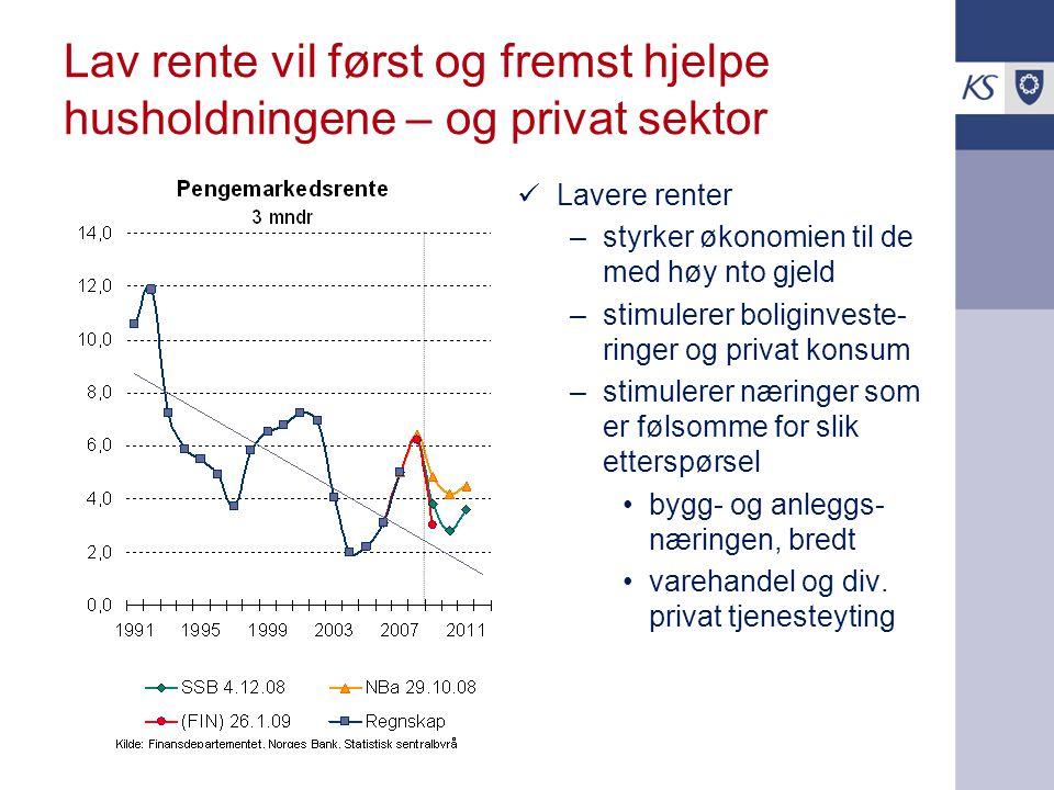 Lav rente vil først og fremst hjelpe husholdningene – og privat sektor