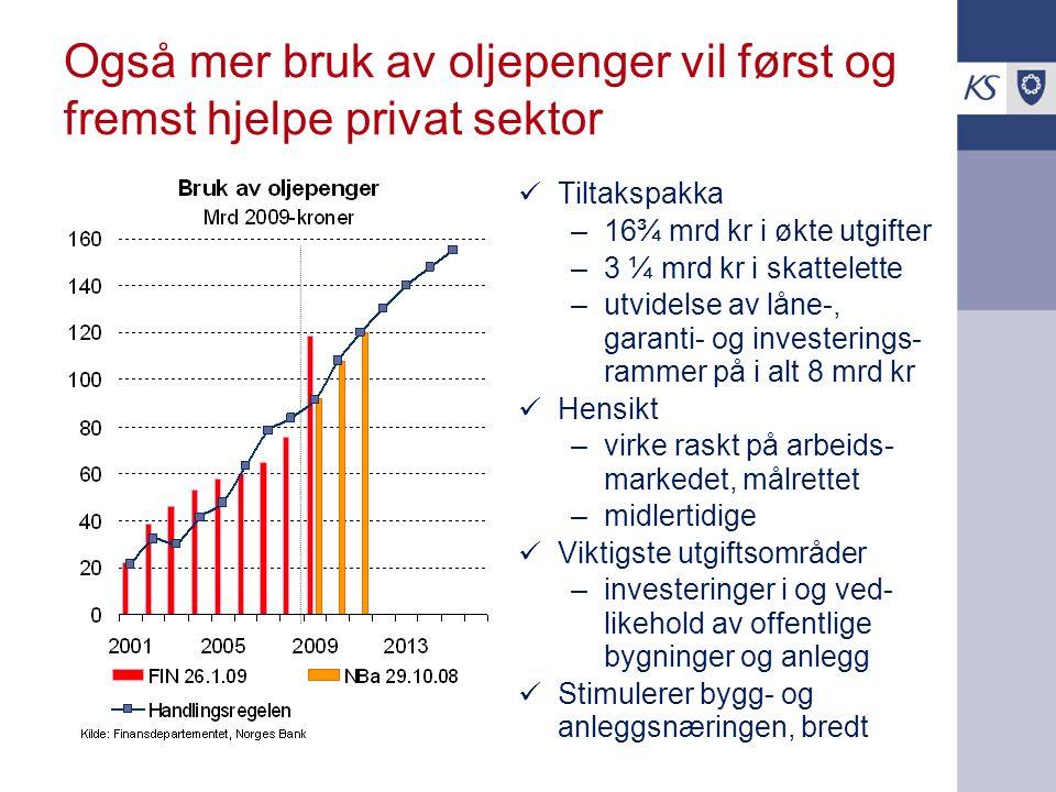 Også mer bruk av oljepenger vil først og fremst hjelpe privat sektor