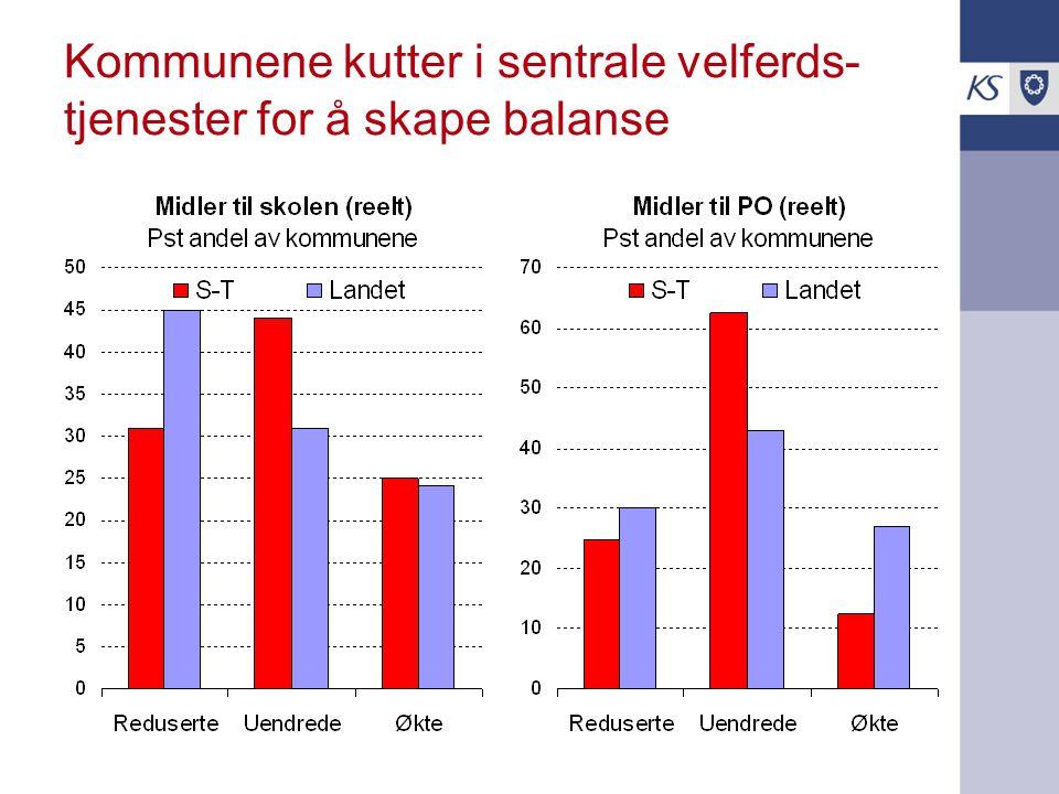 Kommunene kutter i sentrale velferds-tjenester for å skape balanse