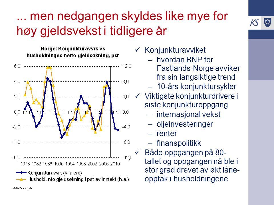 ... men nedgangen skyldes like mye for høy gjeldsvekst i tidligere år