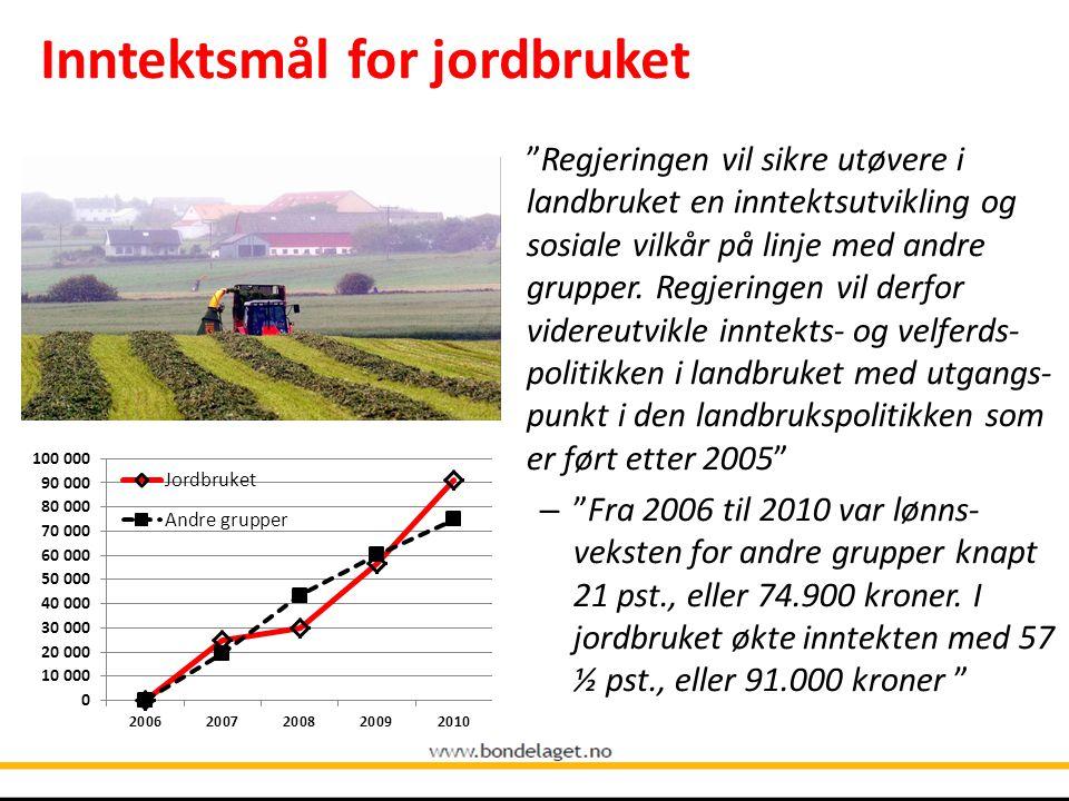 Inntektsmål for jordbruket