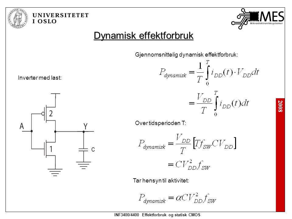 Dynamisk effektforbruk