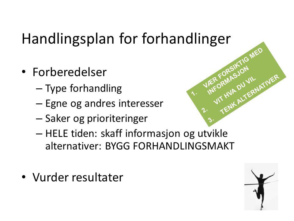 Handlingsplan for forhandlinger