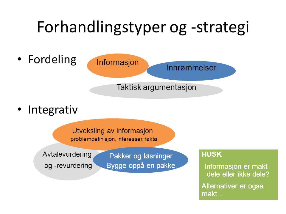 Forhandlingstyper og -strategi