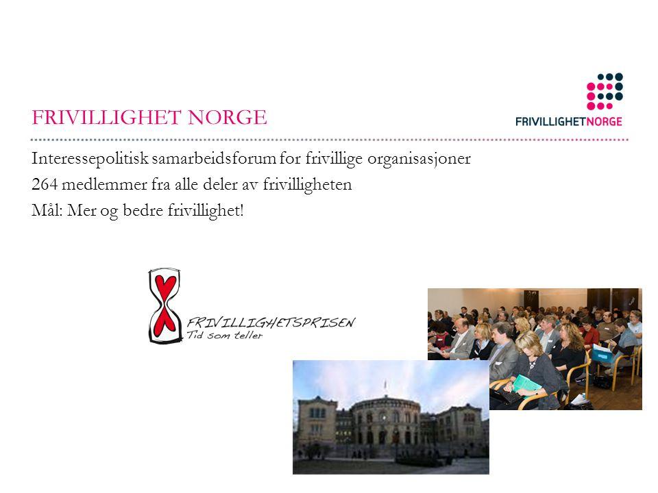 FRIVILLIGHET NORGE Interessepolitisk samarbeidsforum for frivillige organisasjoner. 264 medlemmer fra alle deler av frivilligheten.