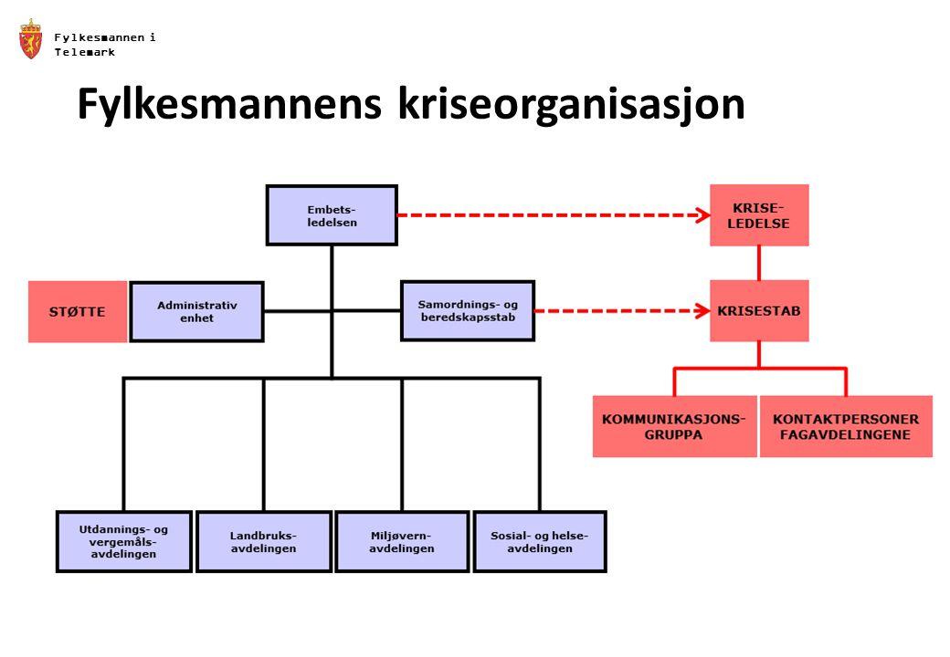 Fylkesmannens kriseorganisasjon