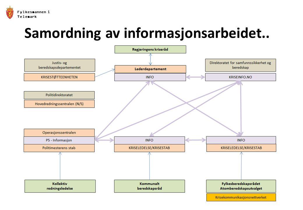 Samordning av informasjonsarbeidet..
