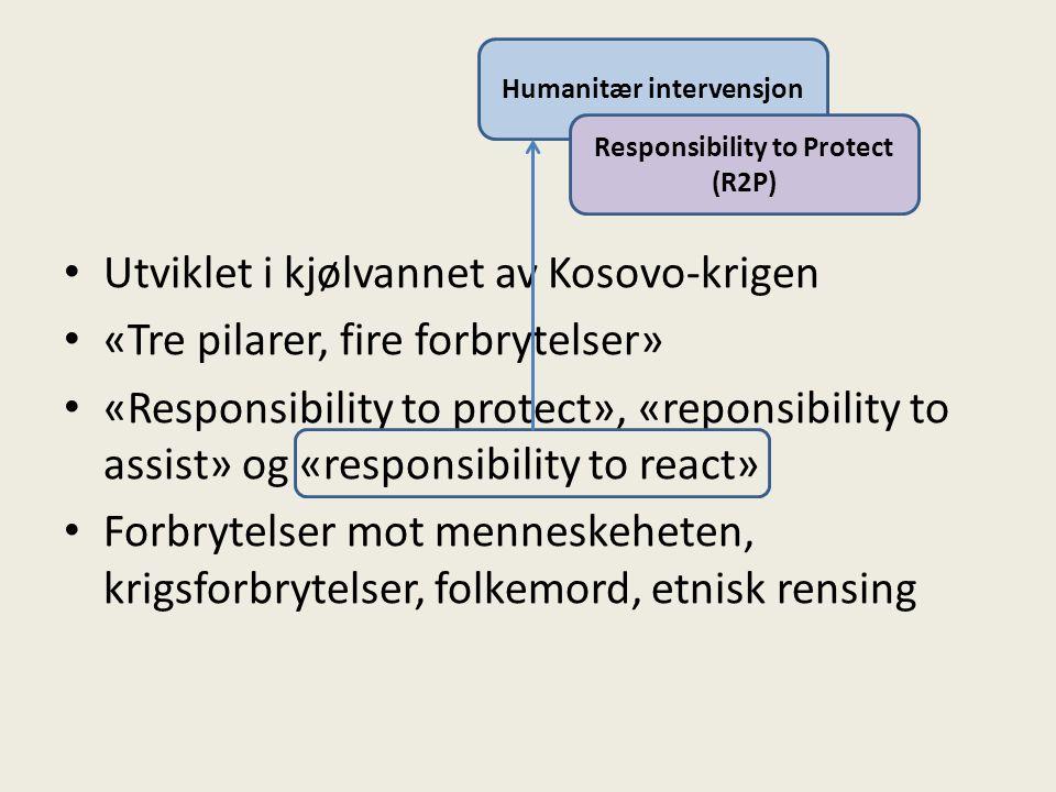 Humanitær intervensjon Responsibility to Protect (R2P)