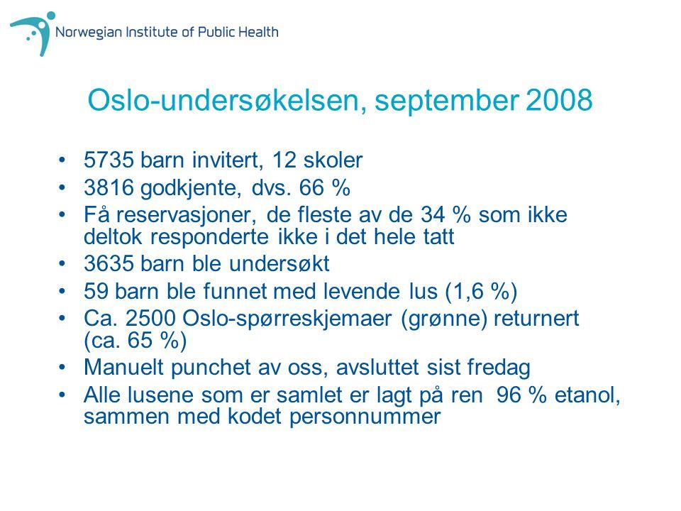 Oslo-undersøkelsen, september 2008