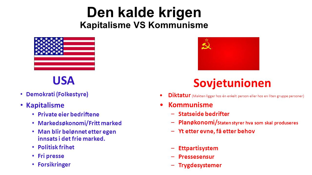 Den kalde krigen Kapitalisme VS Kommunisme