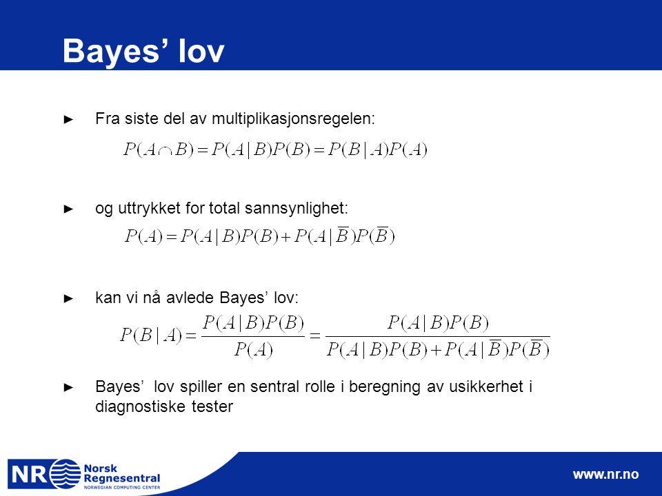 Bayes' lov Fra siste del av multiplikasjonsregelen: