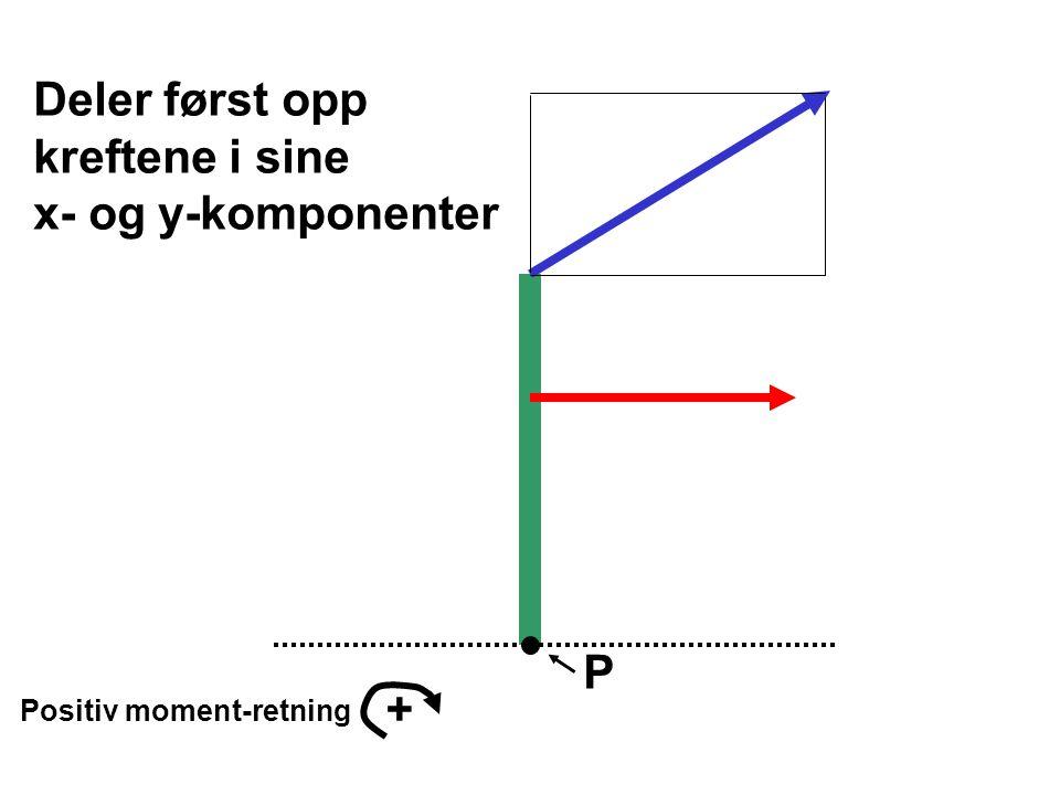 Deler først opp kreftene i sine x- og y-komponenter P +