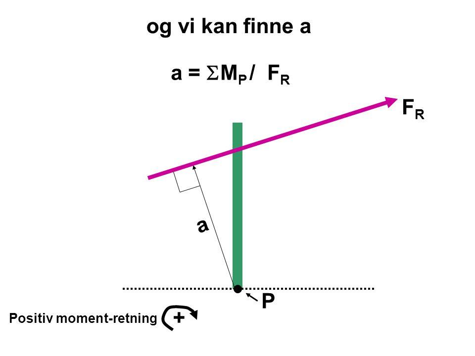 og vi kan finne a a = SMP / FR FR a P + Positiv moment-retning