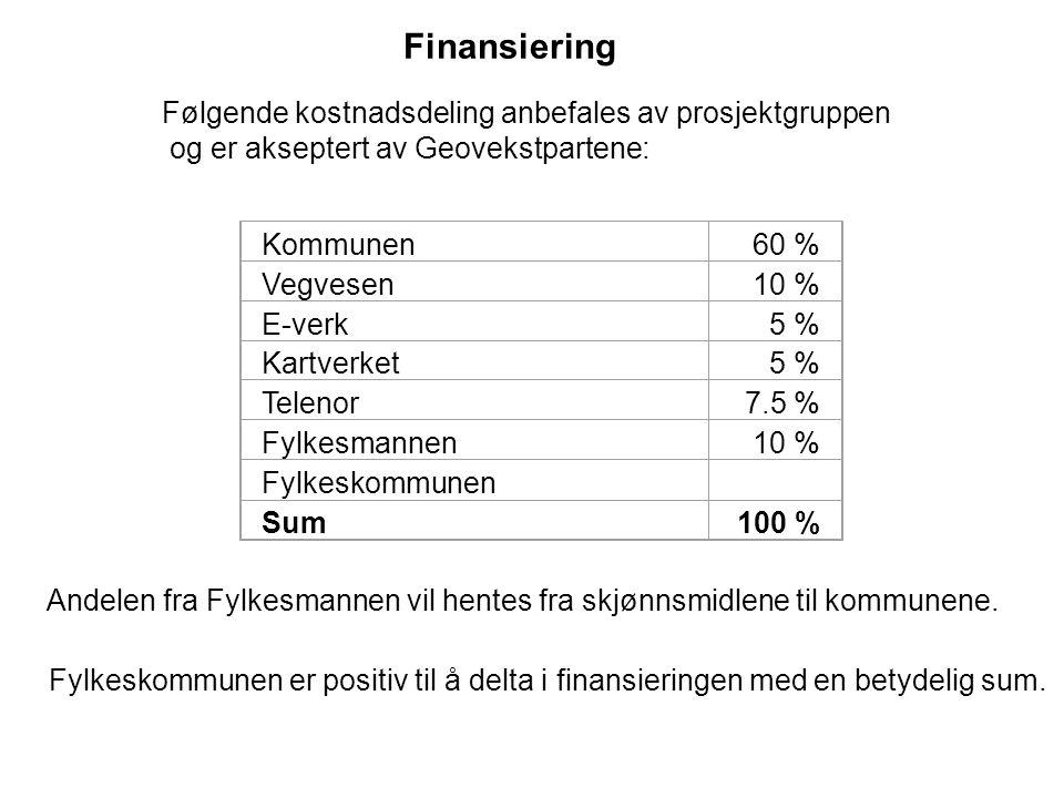 Finansiering Følgende kostnadsdeling anbefales av prosjektgruppen