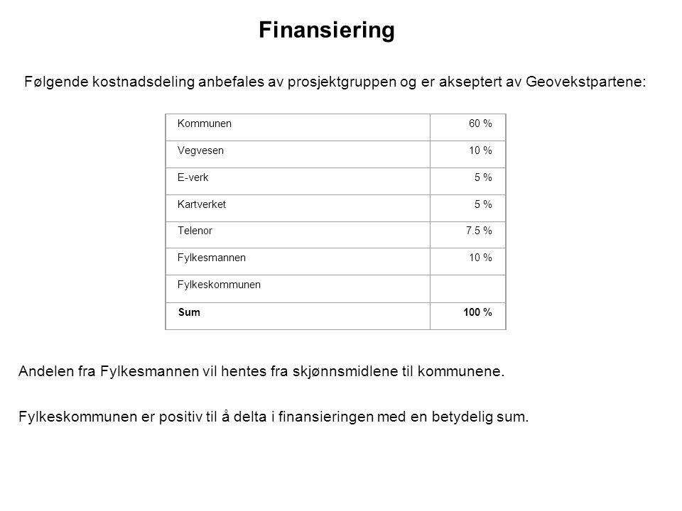 Finansiering Følgende kostnadsdeling anbefales av prosjektgruppen og er akseptert av Geovekstpartene: