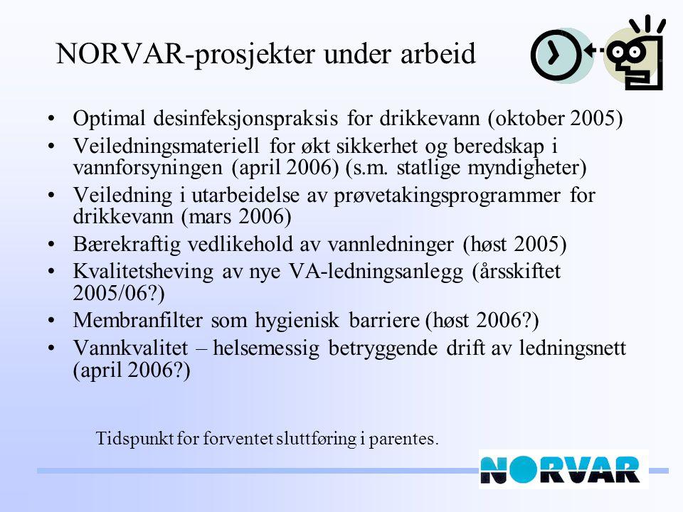 NORVAR-prosjekter under arbeid