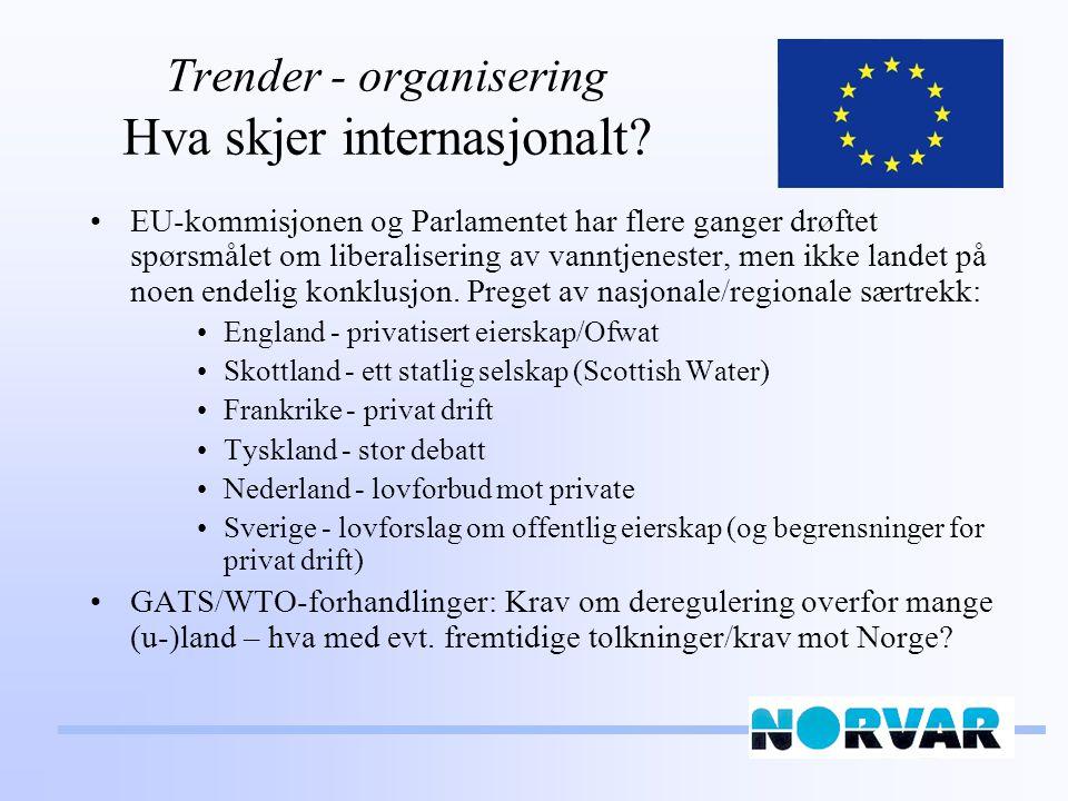 Trender - organisering Hva skjer internasjonalt