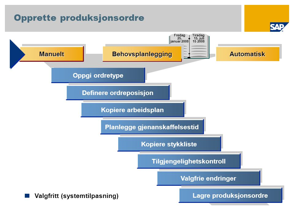 Opprette produksjonsordre