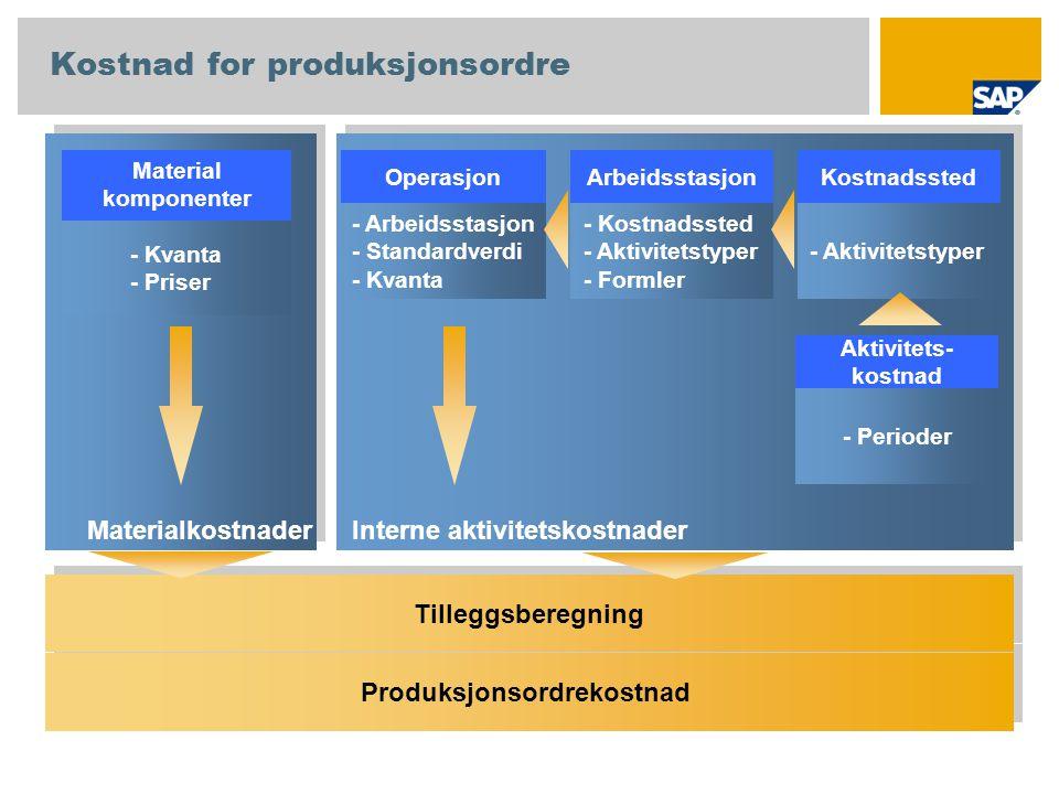Kostnad for produksjonsordre
