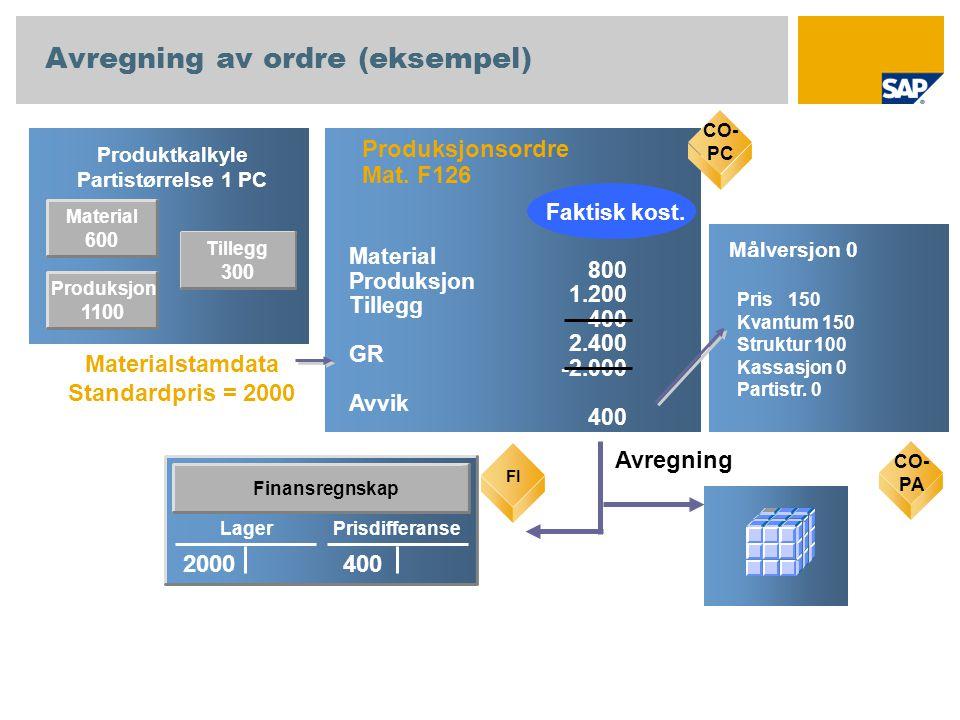 Avregning av ordre (eksempel)