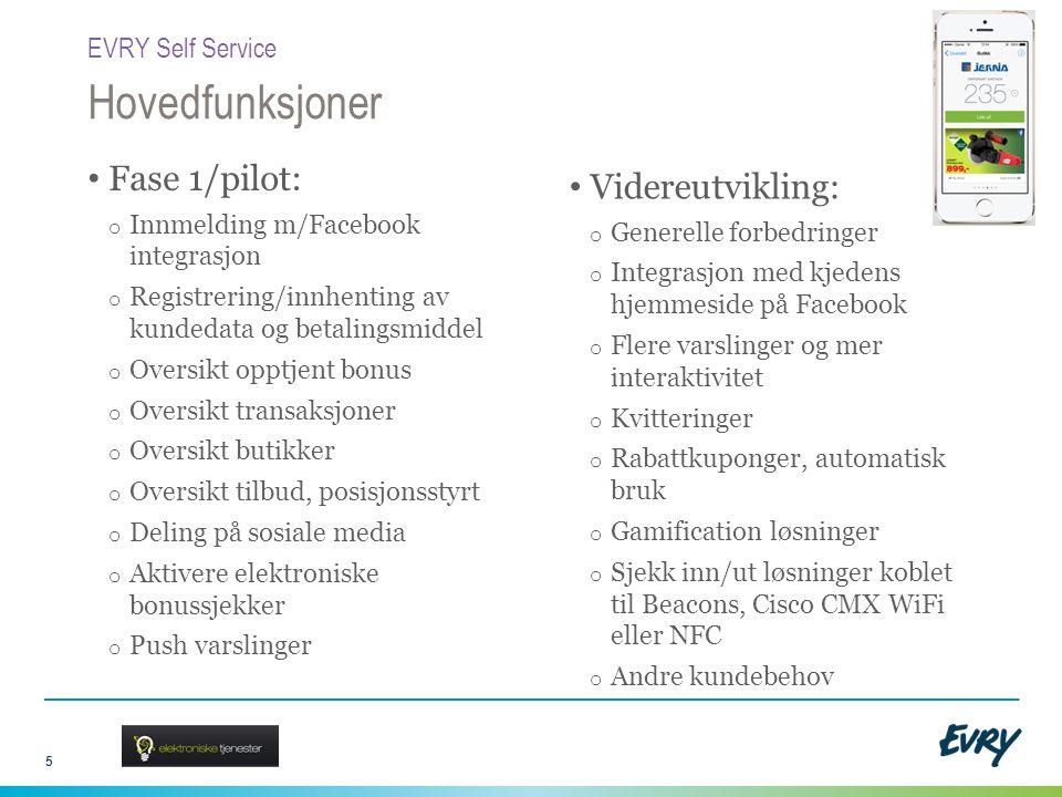 Hovedfunksjoner Fase 1/pilot: Videreutvikling: EVRY Self Service