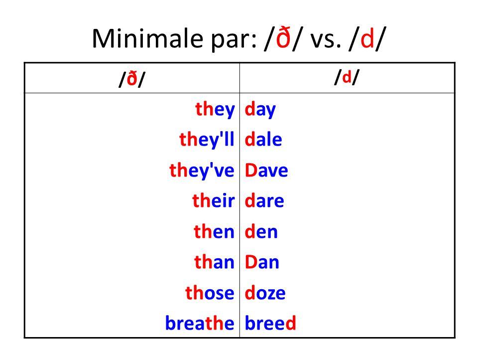 Minimale par: /ð/ vs. /d/