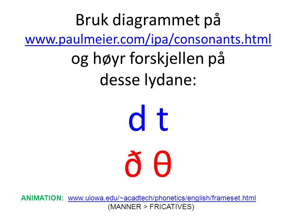 Bruk diagrammet på www. paulmeier. com/ipa/consonants