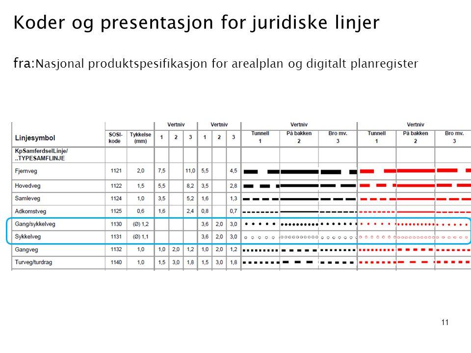 Koder og presentasjon for juridiske linjer fra:Nasjonal produktspesifikasjon for arealplan og digitalt planregister