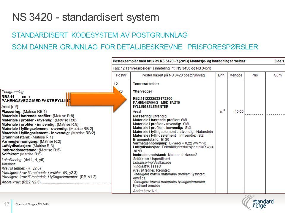 NS 3420 - standardisert system
