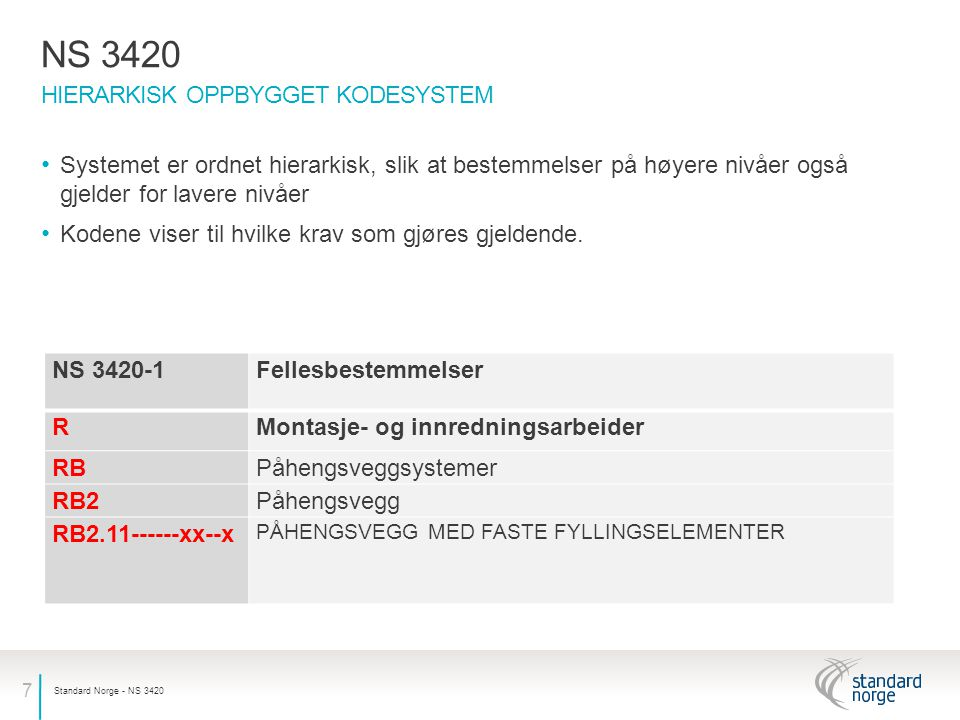 NS 3420 Hierarkisk oppbygget kodesystem