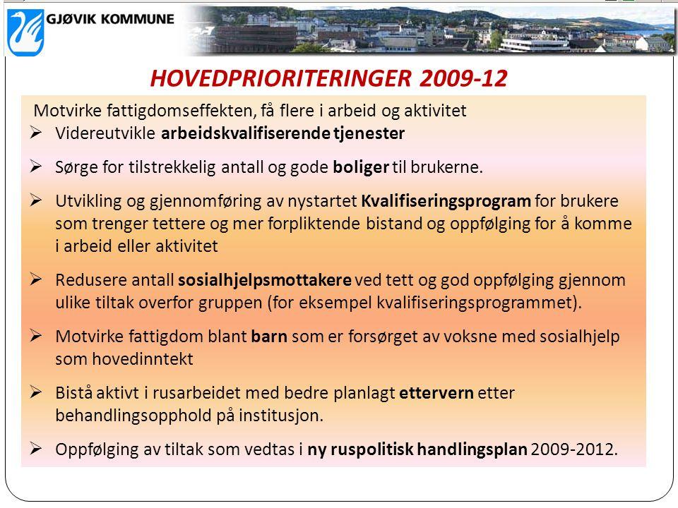 HOVEDPRIORITERINGER 2009-12